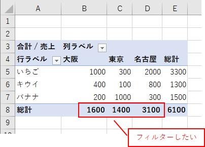 ピボットテーブルの列の値をフィルターしたい