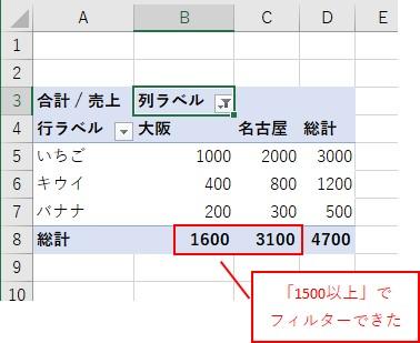 ピボットテーブルの列の値を1500以上でフィルターした結果