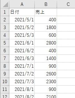 日付の入った元データを作成1
