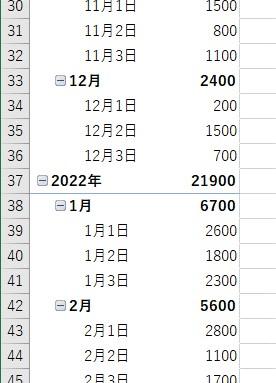 ピボットテーブルの日付で年、月、日でグループ化される3