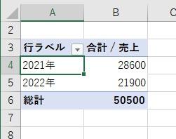 ピボットテーブルの日付を年でグループ化できる