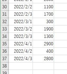 日付の入った元データを作成2
