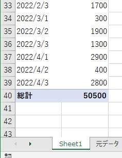 ピボットテーブルの日付のグループ化を解除した結果3