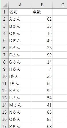 点数表を入力した元データを作成1
