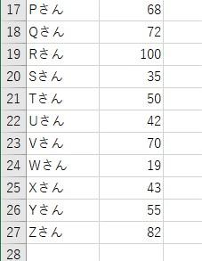 点数表を入力した元データを作成2