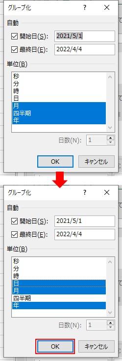 グループ化の設定画面で年、月、日を選択してOKをクリック