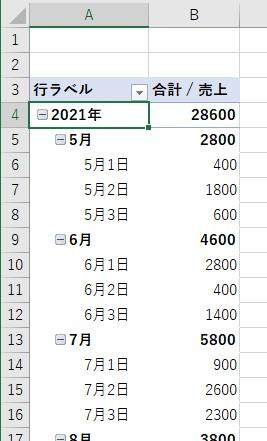 ピボットテーブルの日付で年、月、日でグループ化される1