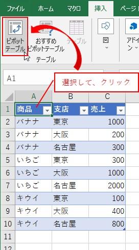 テーブルを選択して挿入タブ→ピボットテーブルを選択する