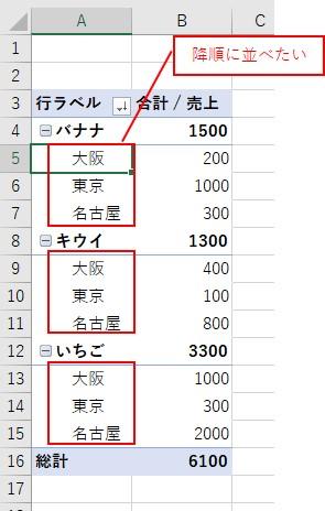ピボットテーブルの行で2項目目を降順に並び替えたい