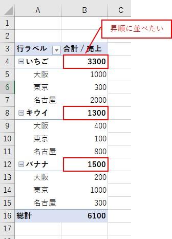 ピボットテーブルの行で1項目目の値を昇順に並び替えたい