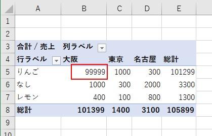 3つ目のピボットテーブルの値が更新された