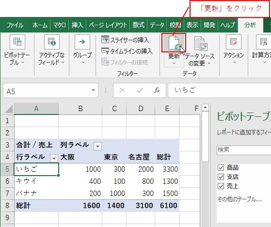 ピボットテーブルを選択した状態で分析タブ→更新ボタンをクリックする