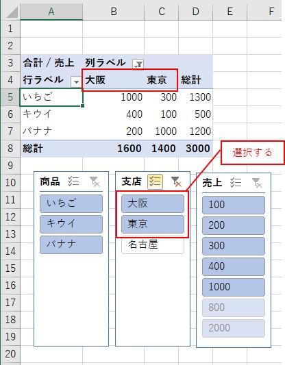 「支店」のスライサーで「大阪」と「東京」を選択すると、列ラベルを「大阪」と「東京」でフィルターできる