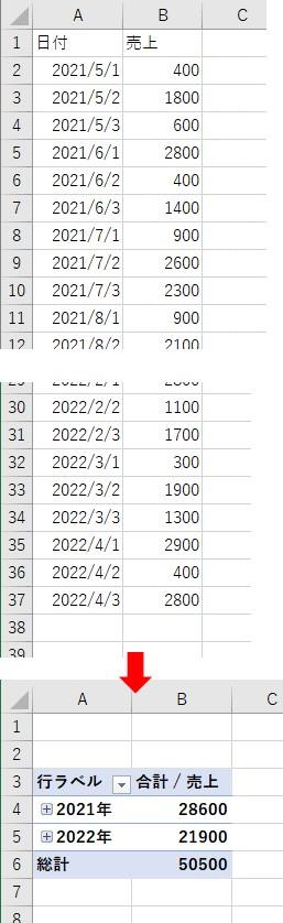 日付を含むデータからピボットテーブルを作成する