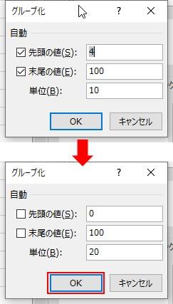 グループ化の画面で、範囲を「0~100」にして、単位を「20」にして、OKをクリック