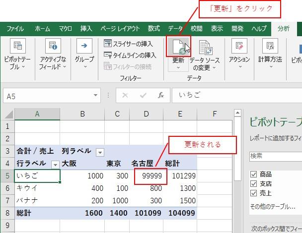 ピボットテーブルを選択して、分析タブ→更新ボタンをクリックすると、ピボットテーブルを更新できる