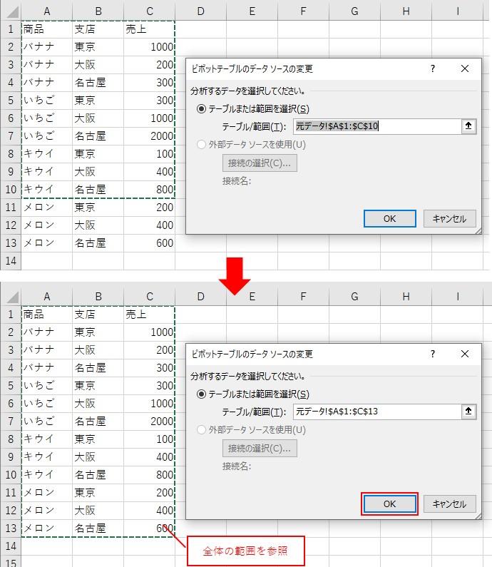 ピボットテーブルのデータソースの変更で、表全体を参照して、OKをクリックする