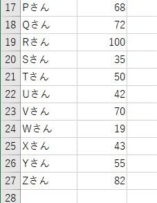 分布表の元データ2