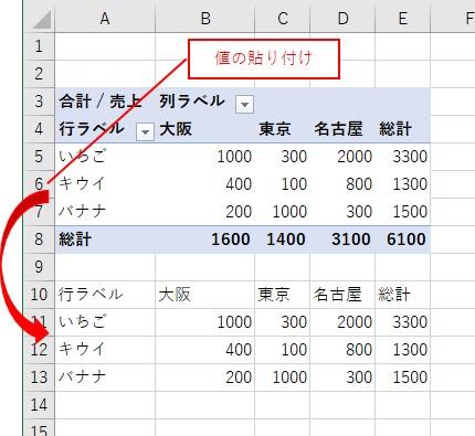 ピボットテーブルの値を、セルに「値の貼り付け」をする