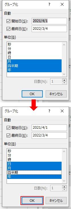 グループ化の画面で、年、月、日を選択して、OKをクリックする