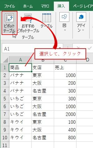 元データを選択して、挿入タブ→ピボットテーブルをクリック