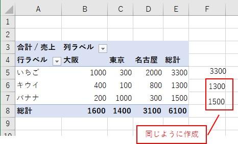 他のデータでも同じようにテキストボックスにデータを参照する