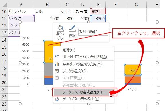 総計のグラフを右クリックして、データラベルの書式設定をクリック
