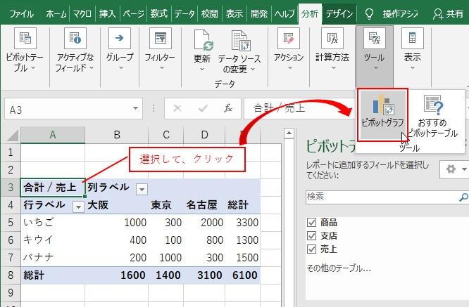 ピボットテーブルを選択して、「分析」タブ→ツール→ピボットグラフを選択する
