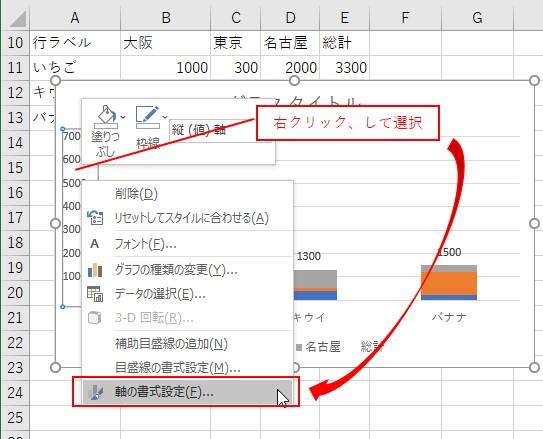 グラフの縦軸を右クリックして、「軸の書式設定」を選択します