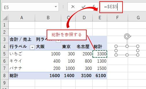 数式バーから総計を参照してEnterで確定する