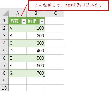 こんな感じで、PDFのデータをExcelのテーブルに取り込みたいです