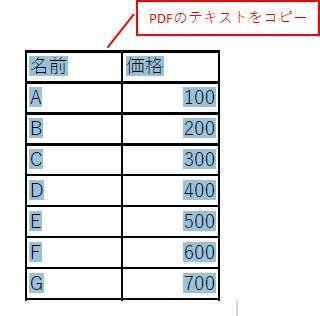 PDFのテキストをコピーしてみます