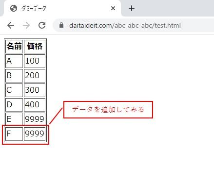 Webのテーブルに、データを追加してみます