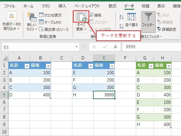 「データ」タブ→データの更新ボタンをクリックします