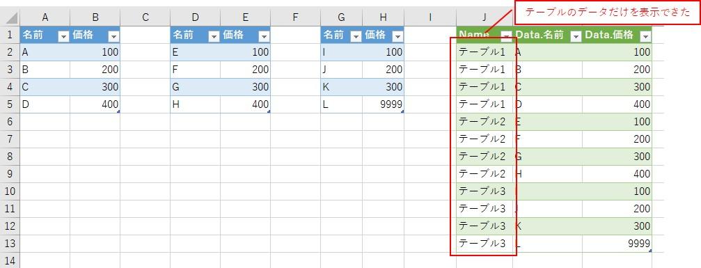 テーブルのデータだけを表示することができました
