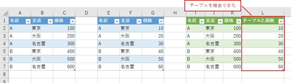 2つのテーブルのデータを照合して、結合できました