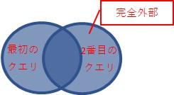 「完全外部」は、両方のクエリの行すべて、を結合します