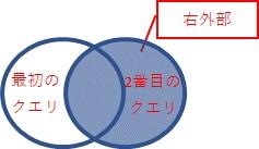 「右外部」は、2番目のクエリの行すべてと、最初のクエリの行のうち一致するもの、を結合します