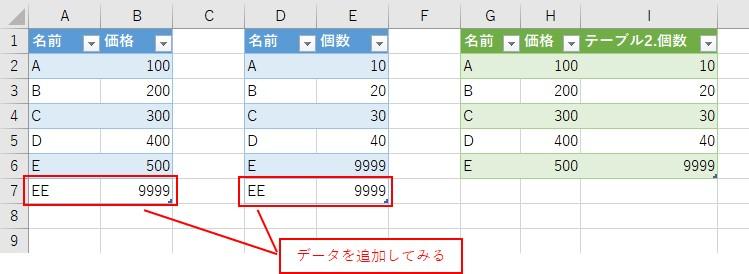 テーブルのデータを追加してみます