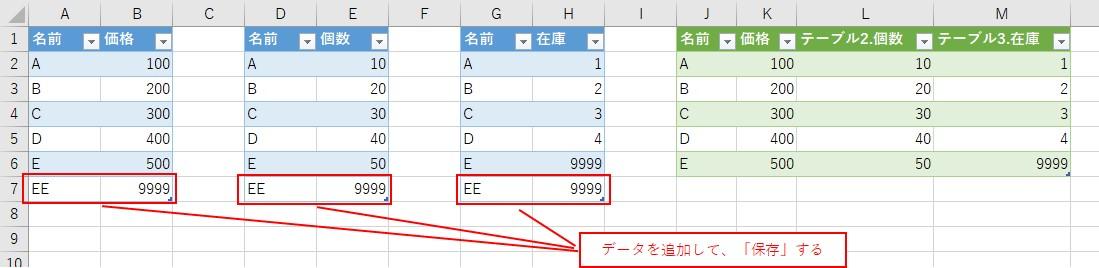 テーブルにデータを追加して、「保存」してみます