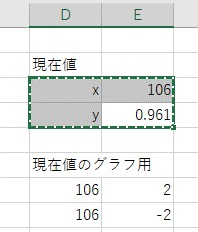 現在値のセル範囲をコピー