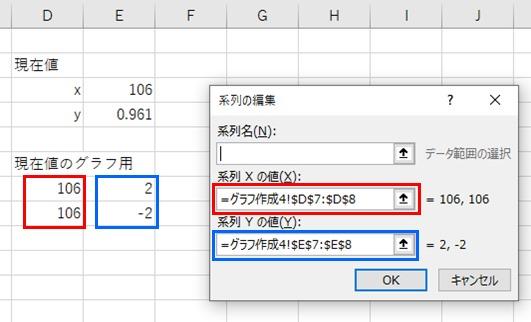 現在値のグラフ表示のため系列Xと系列Yを設定する