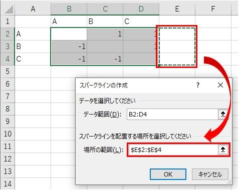 勝敗のスパークラインを配置したいセル範囲を選択する
