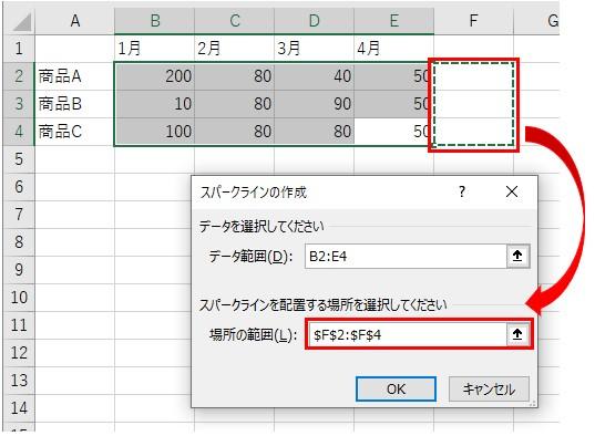 スパークラインを配置したいセル範囲を選択する