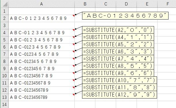全角の数値を半角の数値に置換した結果