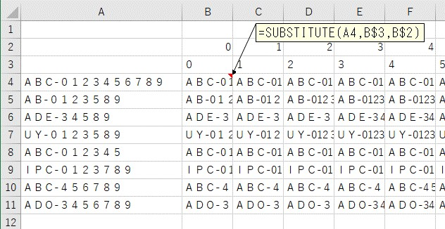 複数セルの全角の数値を半角の数値に置換する数式を入力