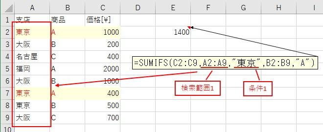SUMIFS関数への検索範囲1と条件1の入力