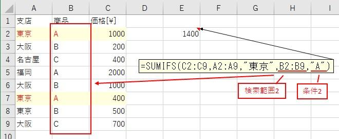 SUMIFS関数への検索範囲2と条件2の入力