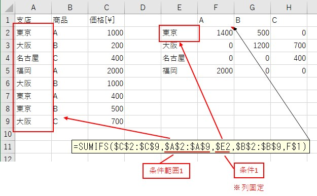 SUMIFS関数への「条件範囲1」と「条件1」の入力