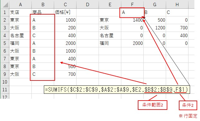 SUMIFS関数への「条件範囲2」と「条件2」の入力